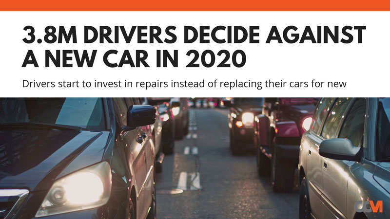 3.8 Million drivers decide against a new car in 2020