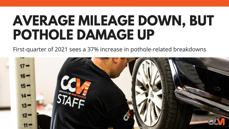 Pothole Damage Costs Rise Even with Average Mileage Lowering